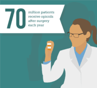 Over 70 million patients receive opioids after surgery each year. It is important to seek help if you are becoming dependent on your medication.