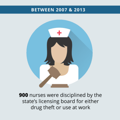 900 nurses disciplined for drug theft or use