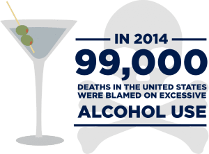 99 thousand deaths in 2014 blamed on excessive alcohol use (infograph)