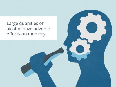 Infographic: Large quantities of alcohol have adverse effects on memory